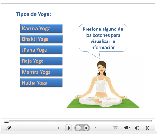 tipos yoga